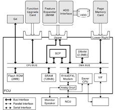 ricoh af printer service repair manual connection diagram ricoh af 200