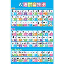 Primary School Pinyin Consonant Vowel Spelling Full Table