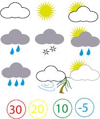 Sun Cloud Storm Behaviour Symbols Tes Community