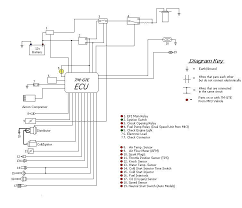toyota 4runner 4 cylinderi wiring diagram of ignition switch 60 1985 toyota pickup 22re wiring harness 1985 wiring diagrams regard to 1990 toyota 4runner