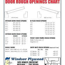 34 Exterior Door Rough Opening Interioraisha Co