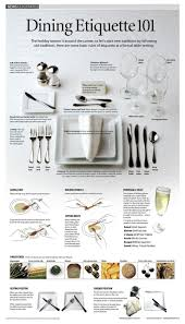 Importance Of Table Setting 17 Best Ideas About Dining Etiquette On Pinterest Table