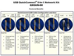 usb cord wiring diagram images usb to aux cord wiring diagram usb to wiring diagram diagrams for car or