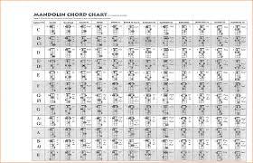 Mandolin Chord Chart 24 mandolin chord chart pdf mac resume template 1