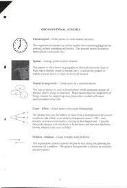 Spatial Organizational Pattern Enchanting Organizational Schemes By Vardas Pavarde Issuu