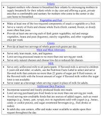 National Cacfp Sponsors Association Regulations Guidance