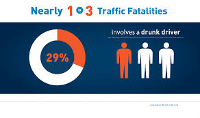 In One Fatalities Than Responsibility Traffic Driver - org Three Involves A Less Drunk