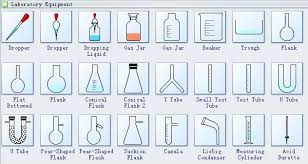 laboratory equipment diagram   science illustration solutionslaboratory equipment diagram symbols