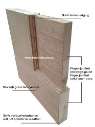 can you cut down a bifold door images