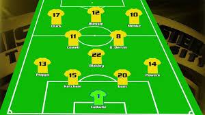 Soccer Lineups 9 6 16 Griffon Soccer Starting Lineup