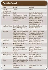 Diabetes Diet Chart Pakistan In Urdu 2019