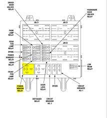 99 Jeep Grand Cherokee Windows Fuse Box Power Window Fuse for 02 Grand Cherokee