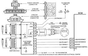 repair guides electronic engine controls crankshaft position 4 crankshaft position ckp sensor wiring diagram 2 2l engine
