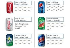 54 Competent Calorie Chart For Food And Drink