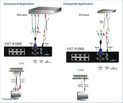 rj45 wiring diagram tx rx wiring library funky cat 5 wiring diagram racks image