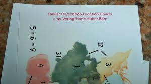 Rorschach Psychodiagnostic Plates Location Chart