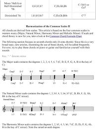 Seventh Chords Chart Common Chord Formulas Pdf Free Download