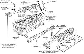 honda accord lx l fi dohc cyl repair guides engine exploded view of the cylinder head and valve train components 2 0l engine