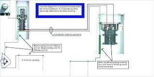 100 Amp Aluminum Service Entrance Cable Egyedilinkek Info