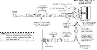 greddy gauge wiring diagram schematics and wiring diagrams greddy oil pressure gauge wiring diagram schematics and