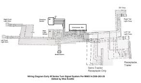 wiring diagram for universal turn signal the wiring diagram grote universal turn signal switch wiring diagram wiring diagram wiring diagram
