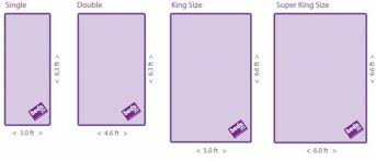 Living Room Elegant King Size Bed Vs Queen Queen Size Bed Dimensions Vs  Throughout Full Size