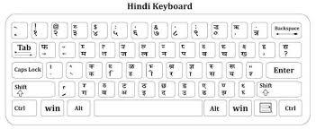 Hindi Font Chart Pdf Hindi Typing Keyboard Kruti Dev Chart Pdf Download