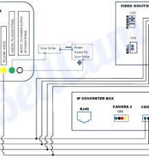 security camera wiring diagram pdf 95914 camera wiring diagram 27 security camera wiring diagrams wiring diagram detailed swann camera wiring diagram security camera wiring diagram pdf