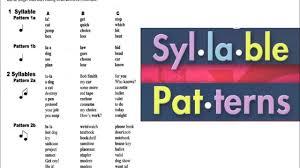 Syllable Patterns