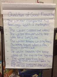ways to end an essay ccss writing anchor charts  qualities of good writing