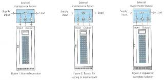 ups bypass switch guide how do they work ups systems ups bypass switch wiring diagram