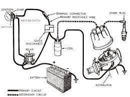 basic car electrical wiring diagrams images car wiring diagrams basic car electrical wiring diagrams