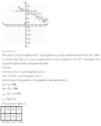 ncert solutions for class 10th maths chapter 3 pair of linear equations in two variables