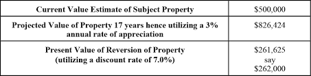 Life Estates And An Approach To Valuation By Marc Nadeau