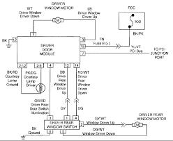 36 best of 1996 jeep grand cherokee alarm wiring diagram myrawalakot 97 jeep grand cherokee wiring diagram stereo 1996 jeep grand cherokee alarm wiring diagram elegant 1999 grand cherokee power windows drivers side window