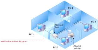home and small office network topologies figure 1 an ethernet based home or small network