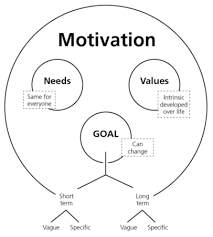 Town description essay Motivation to write a paper