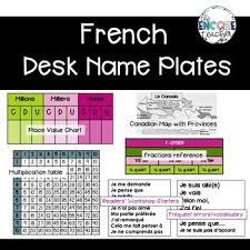Bundle French Name Desk Plates Editable Pdf Upper Elementary Immersion