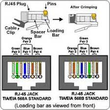cat6 wall jack wiring diagram images deta cat6 wiring diagram cat6 wall jack wiring cat6 wiring diagram and schematic