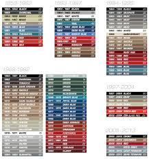 Corvette Americas Interior Color Codes