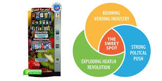 Best Healthy Vending Machine Franchise Simple HealthyYOU Vending Franchise For Sale FoodFranchise
