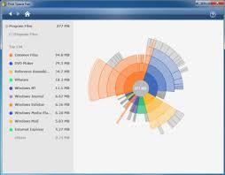 Disk Usage Chart Disk Space Fan Coolest Hard Disk Usage Visualization