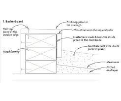 building a shower base how to install shower pan on concrete floor build shower pan shower pan thresholds building pouring cement shower base