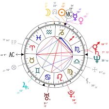 Sting Natal Chart Astrology And Natal Chart Of Trudie Styler Born On 1954 01 06