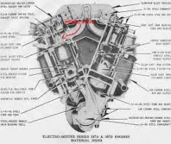 similiar 7 3 powerstroke diesel engine diagram keywords diesel engine diagram together ford 7 3 powerstroke diesel