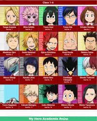 Bnha Seating Chart More Chart My Hero Academia Amino