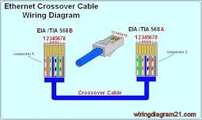 rj45 female connector wiring diagram kanvamath org Cat5e Jack Wiring Diagram pin by cat6wiring on rj45 wiring diagram pinterest