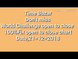 Videos Matching Time Matka Game Time Bazar Matka Time