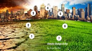 climate change strike by ava burke
