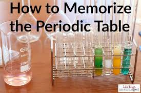 How to Memorize the Periodic Table - Living Unabridged